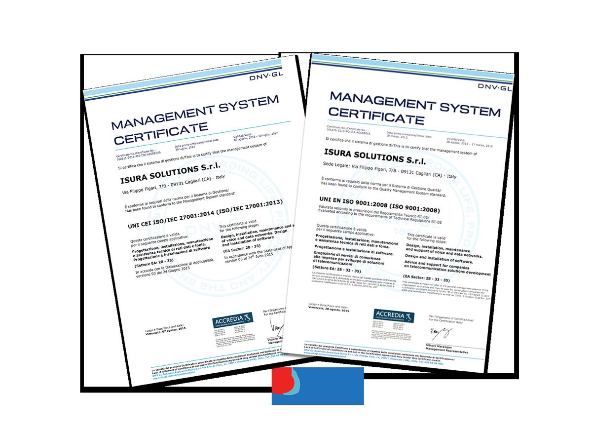 Estensione certificazione ISO 9001 al settore EA 35